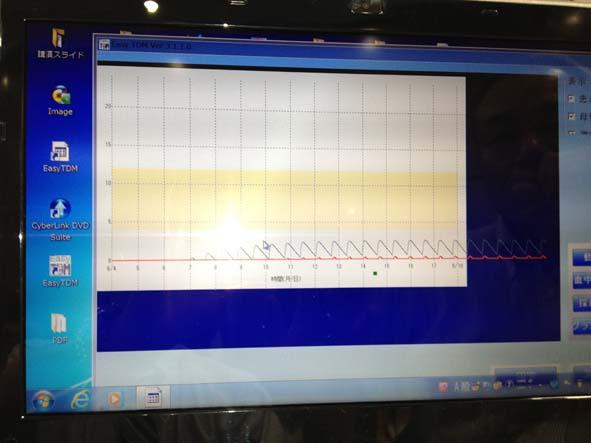 monitor error 001
